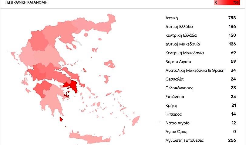 Corona In Griechenland